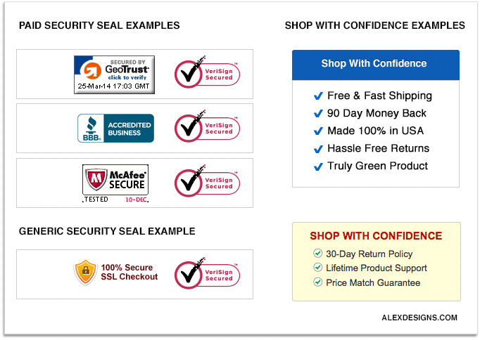 eCommerce Trust and Safety
